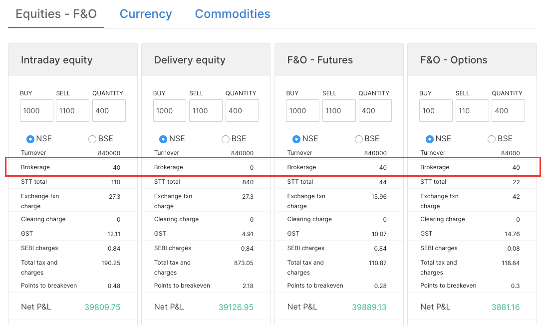 zerodha brokerage updated