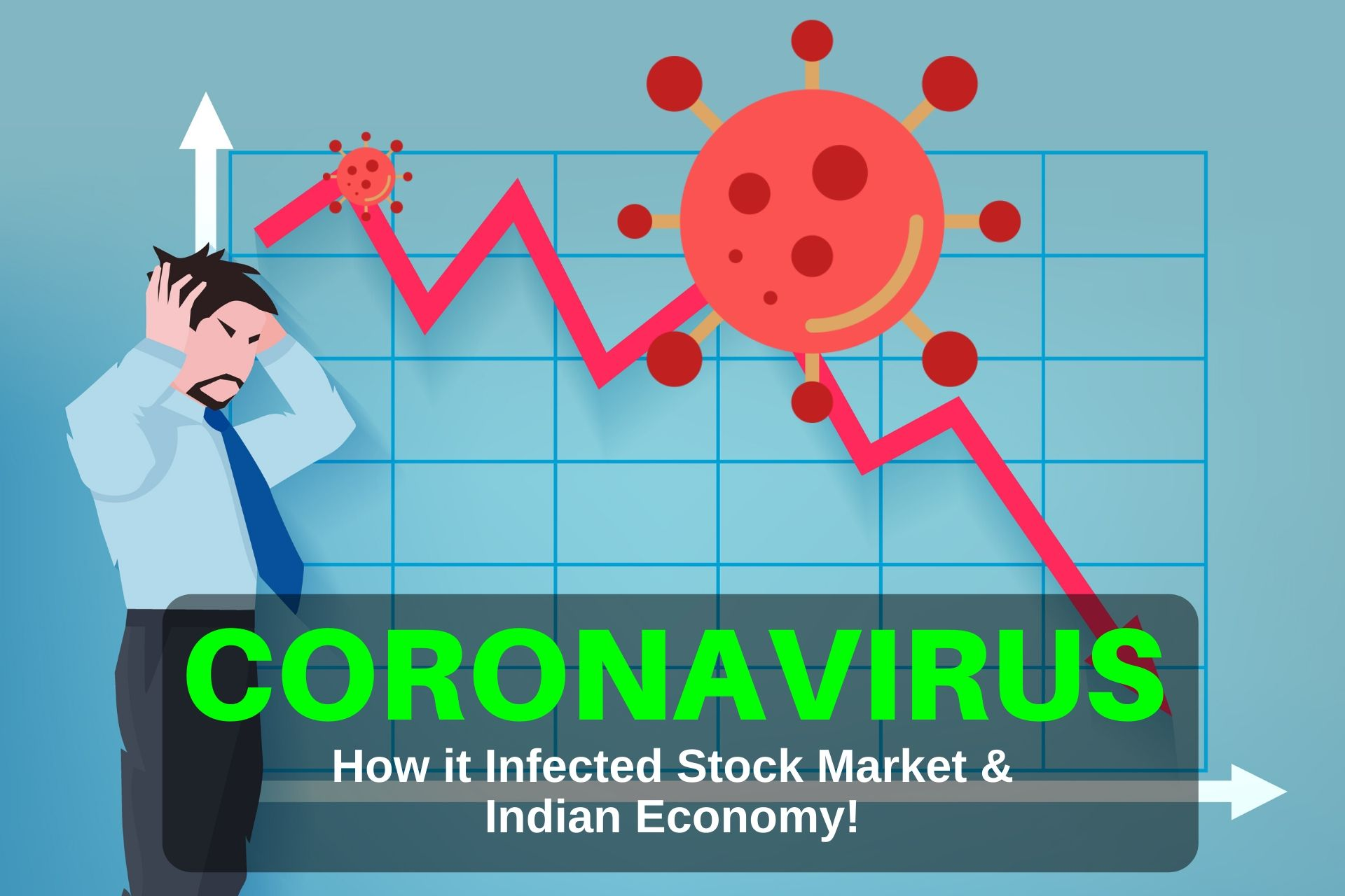 impact of coronavirus on stock market