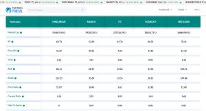 financials stock market