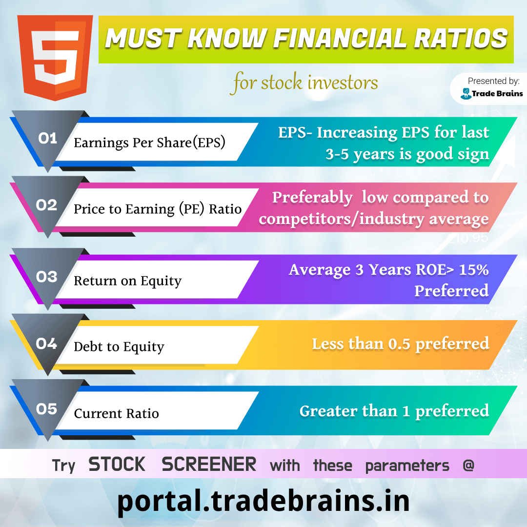 5 MUST KNOW FINANCIAL RATIOS for stock investors