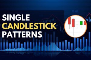 Introduction to Candlesticks - Single Candlestick Patterns cover