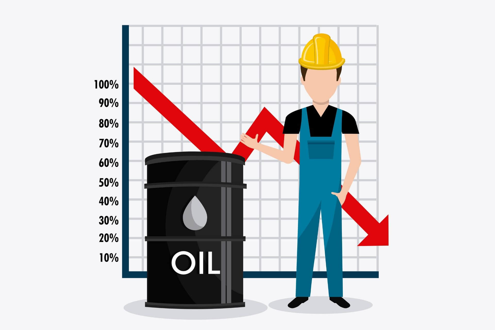 Why the Crude Oil prices dived into Negative? - A Detailed Study cover