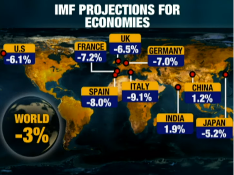 IMF projection for economies - Positive Forecasts of the Indian economy