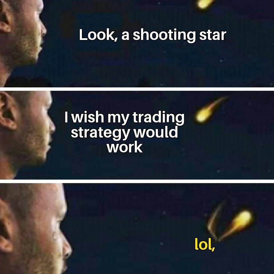 stock market meme - technical analysis shooting star
