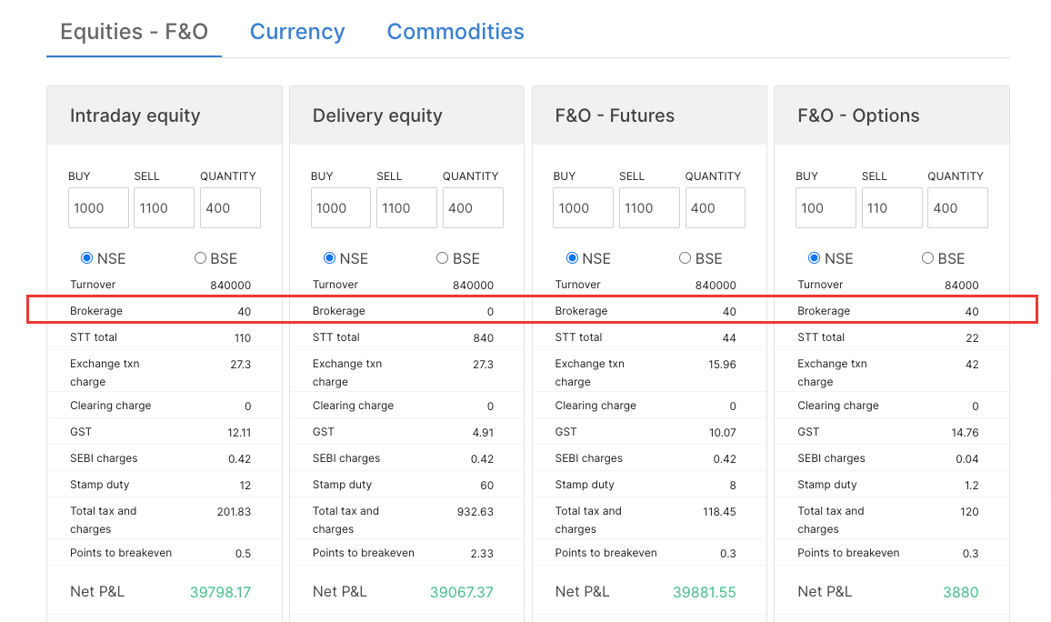 updated zerodha brokerage stocks