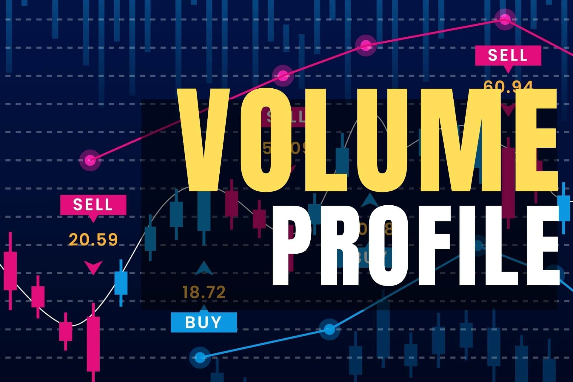 Understanding Volume Profile for Technical Analysis
