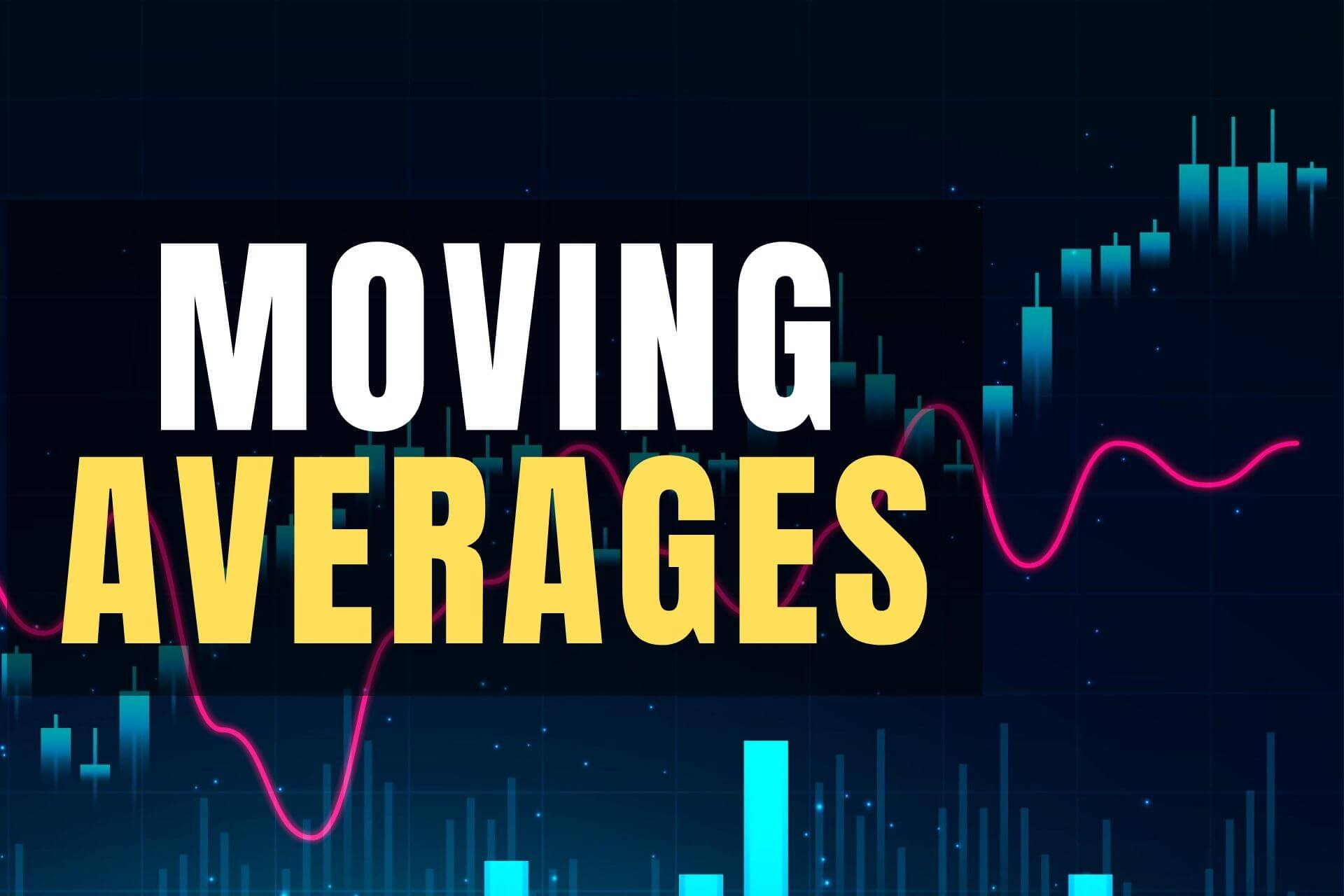 What are Moving Averages And how to use them