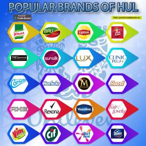 HUL Popular brands in India