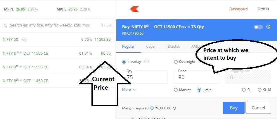 options trading in zerodha kite