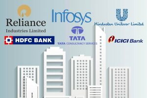 Top 10 Companies in India by Market Capitalization list