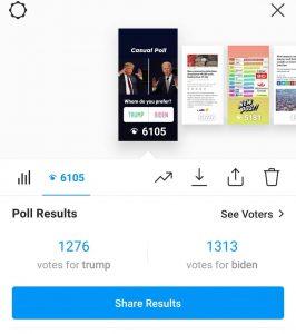 trump vs biden poll trade brains