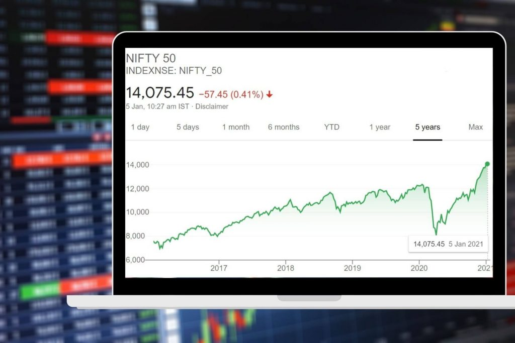 How is Nifty 50 Calculated NSE index