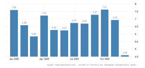 india-inflation-cpi