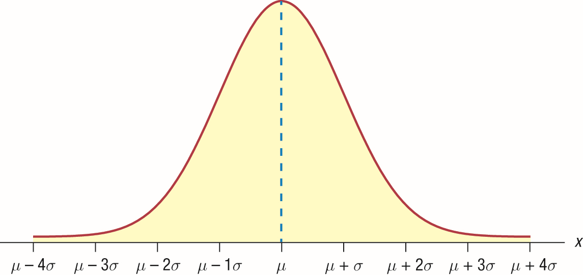 tail risk hedge normal distribution