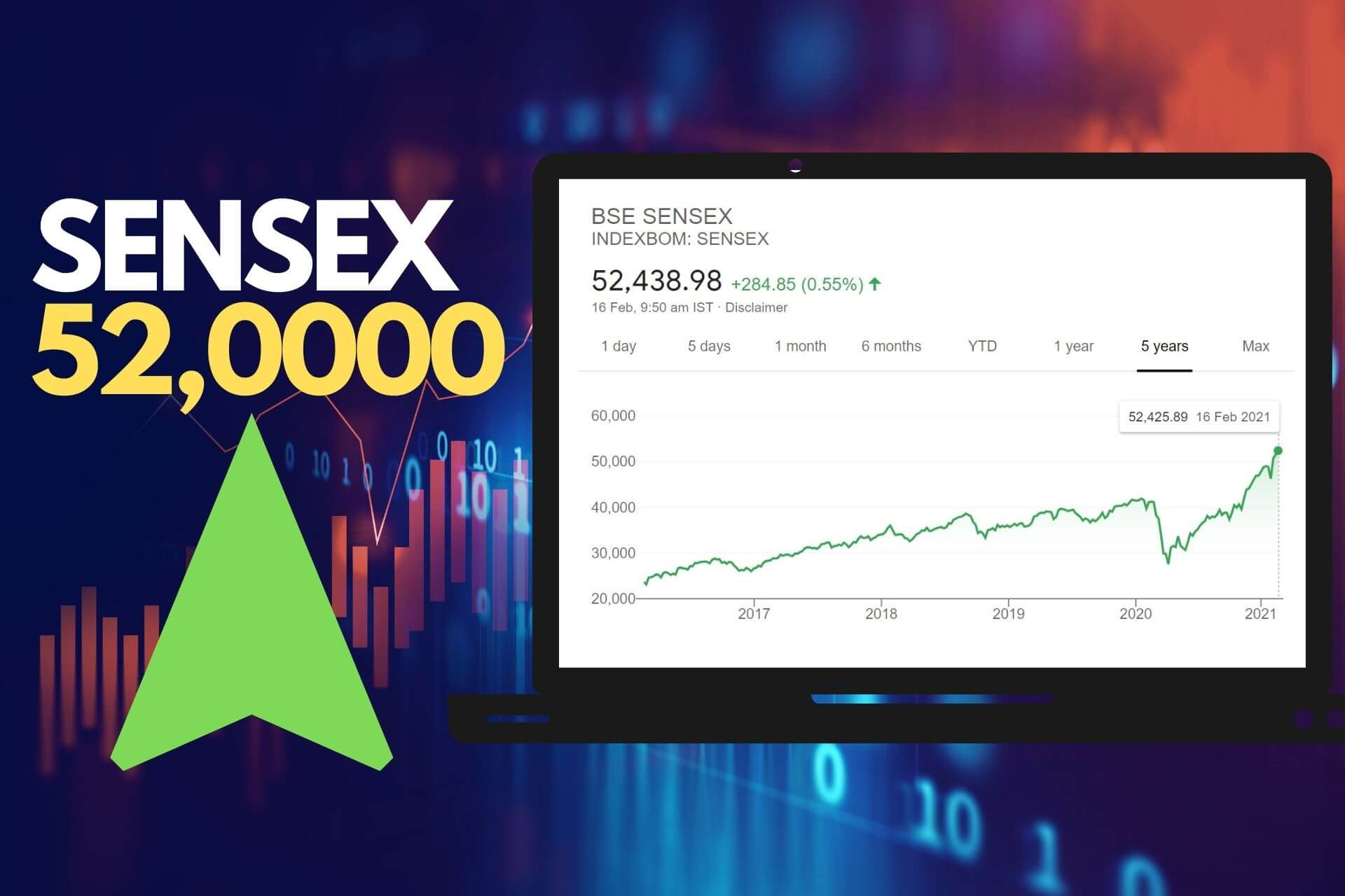 Sensex at 52,000 - Here's How it Grew from 100 to 52k Points cover