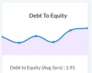 debt to equity ratio tata motors
