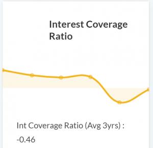 interest coverage ratio tata motors