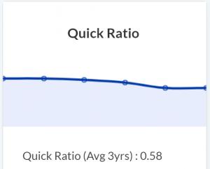 quick ratio tata mtors