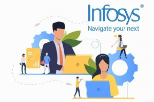 Infosys Case Study 2021 - Industry, SWOT, Financials & Shareholding