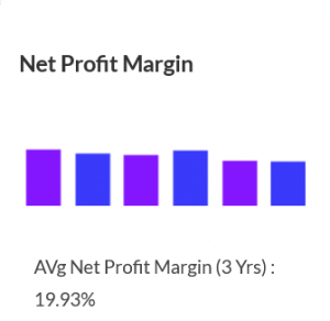 Infosys Case Study - Net Profit Margin