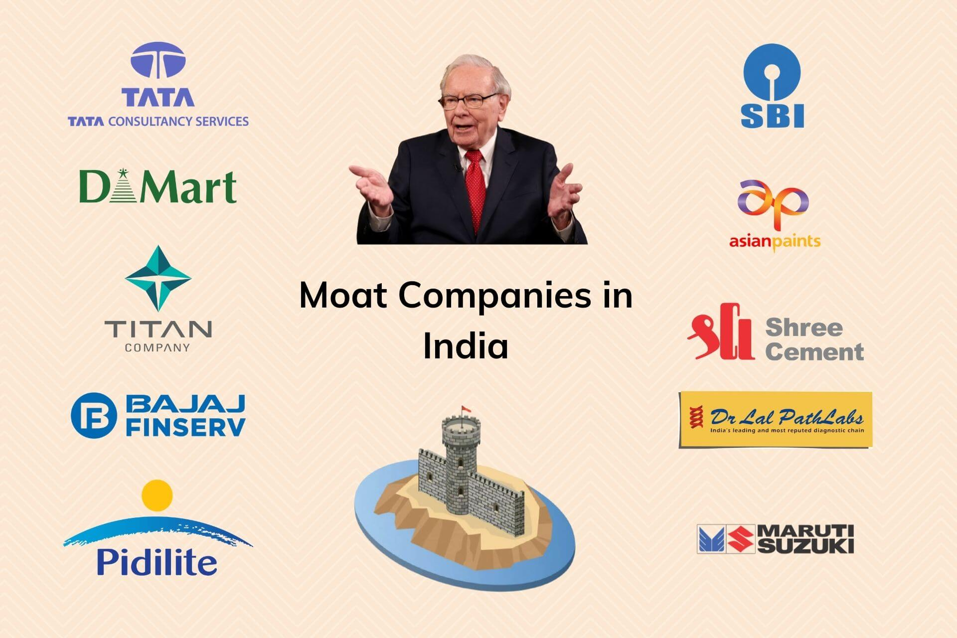 Moat Companies in India Cover