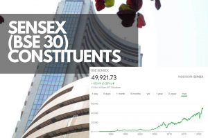Sensex 30 Companies - List of 30 Stocks of Sensex by Weight [2021] cover