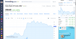 investing.com stock research website