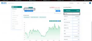 Face value from TradeBrains Portal