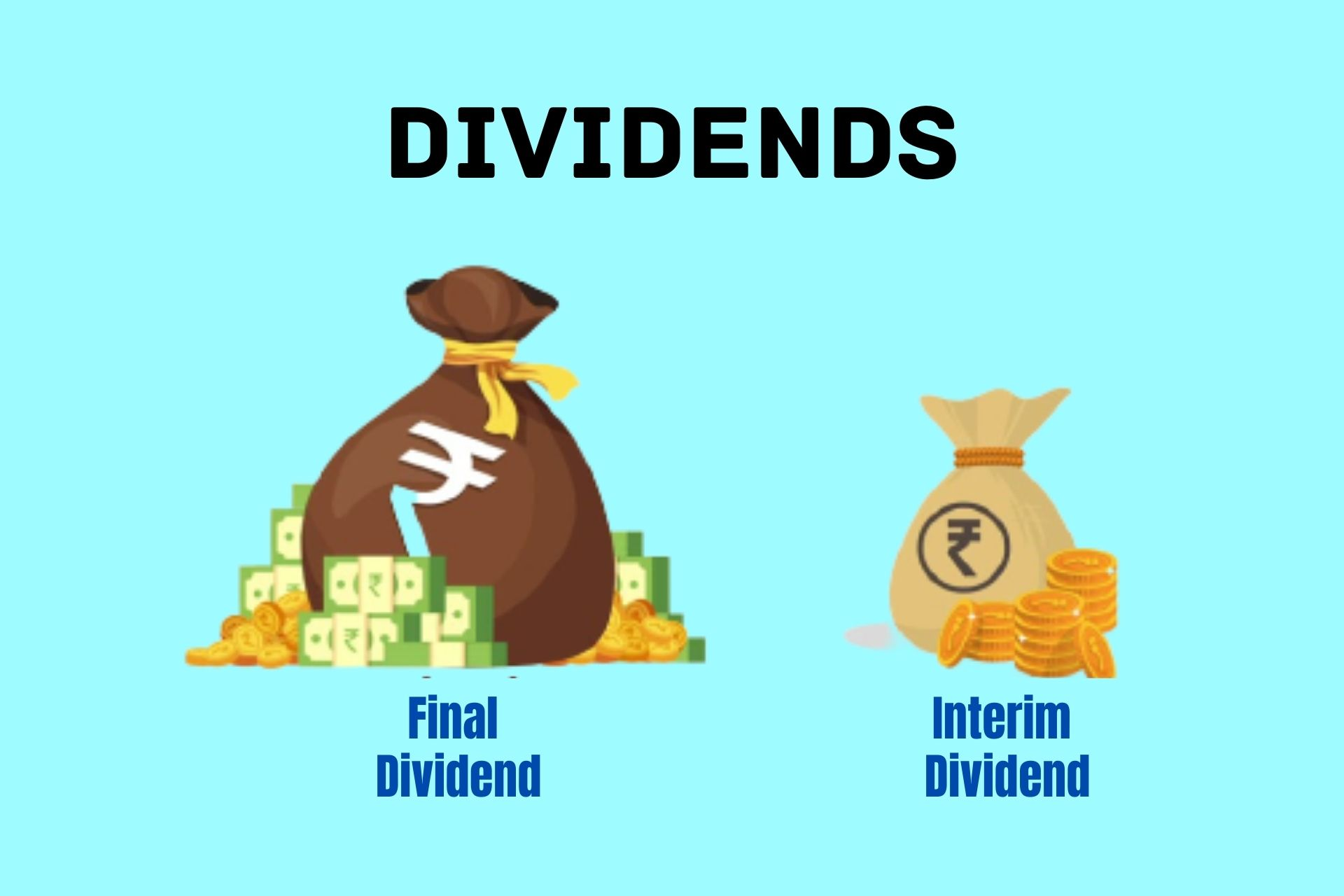 What are Interim and Final Dividends? Definition & Key Differences cover