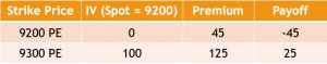Example of the Bull Call Spread Strategy - Position 2