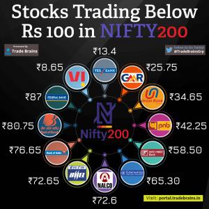 Stocks trading below 100 in Nifty200