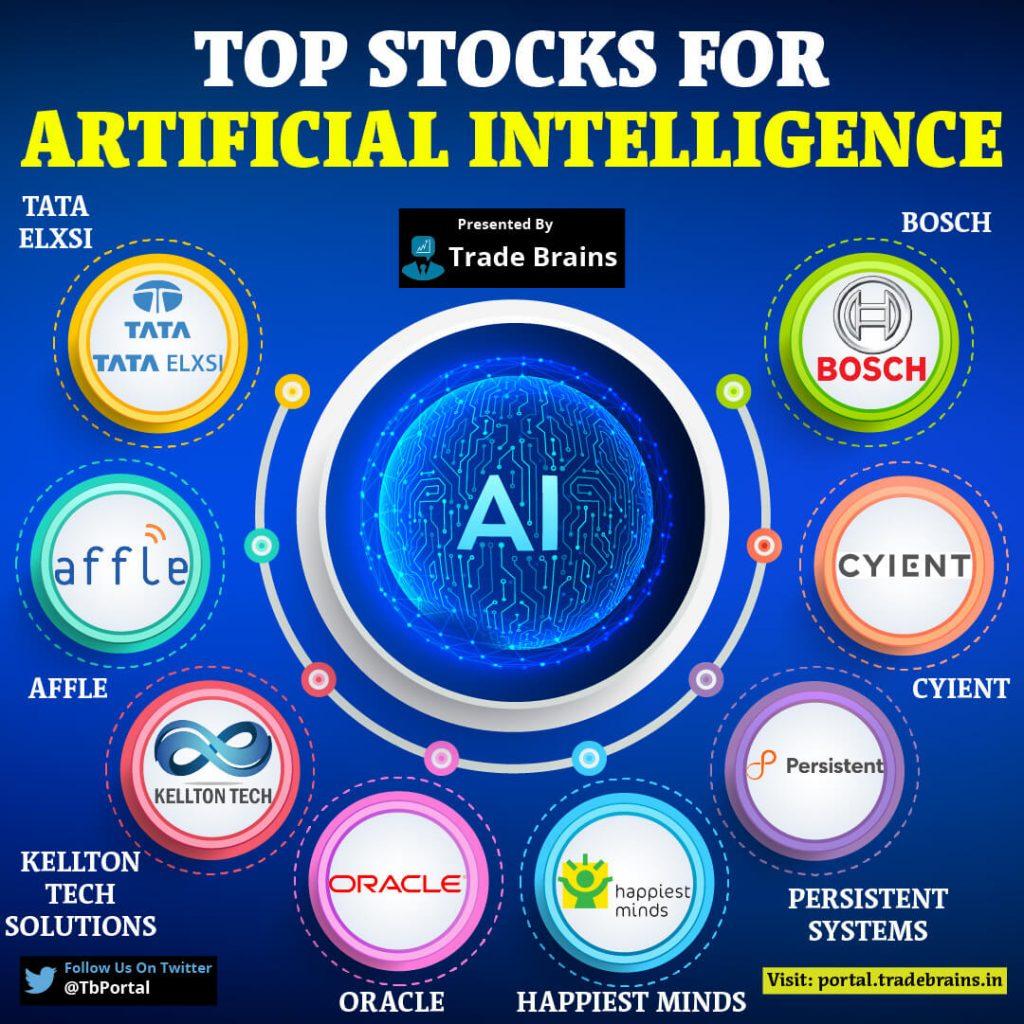 Top Artificial Intelligence Stocks - Trade Brains Portal