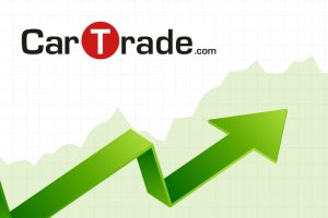 CarTrade Tech IPO Review 2021 – IPO Date, Offer Price & Details!