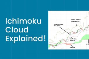 What is Ichimoku Cloud How to use it in Trading